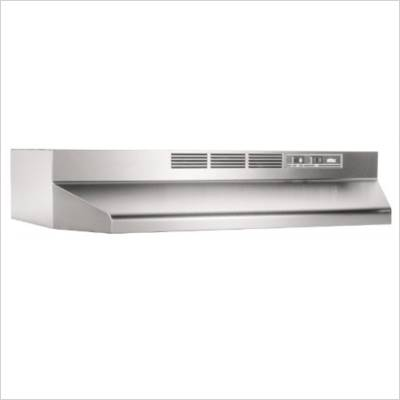 Range Hood Buying Guide