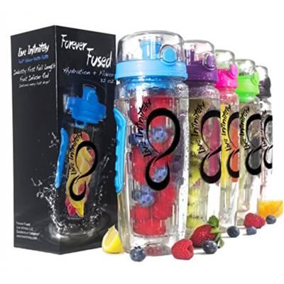 Water Bottles Top 10 Rankings